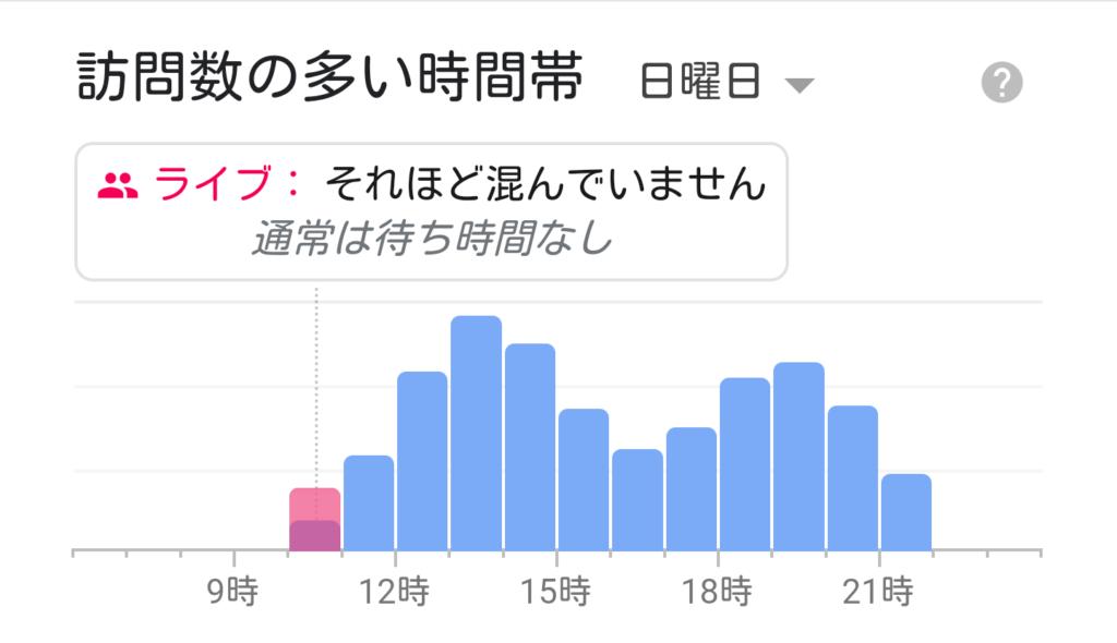 ディズニーサイゼリヤ舞浜駅前店10時
