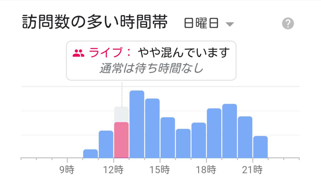ディズニーサイゼリヤ舞浜駅前店12時
