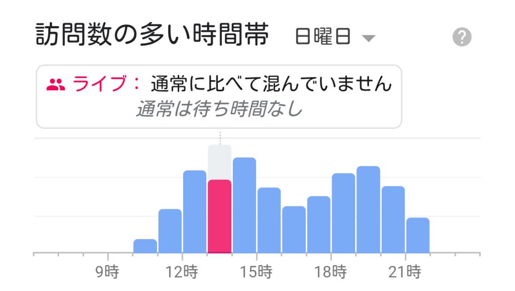 ディズニーサイゼリヤ舞浜駅前店13時