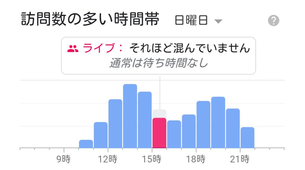 ディズニーサイゼリヤ舞浜駅前店15時