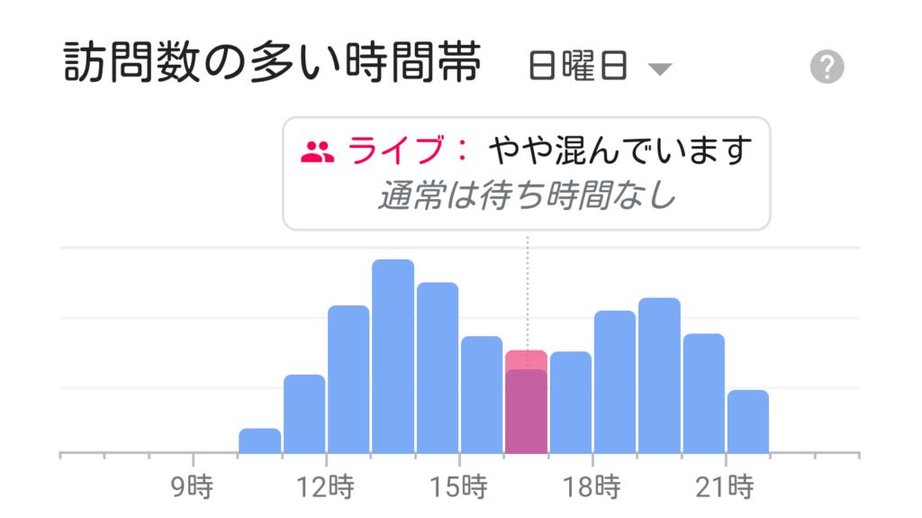 ディズニーサイゼリヤ舞浜駅前店16時