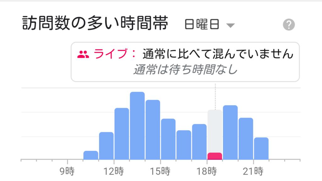 ディズニーサイゼリヤ舞浜駅前店18時