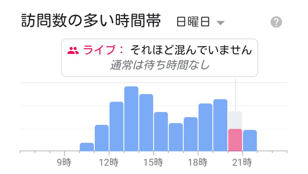 ディズニーサイゼリヤ舞浜駅前店20時