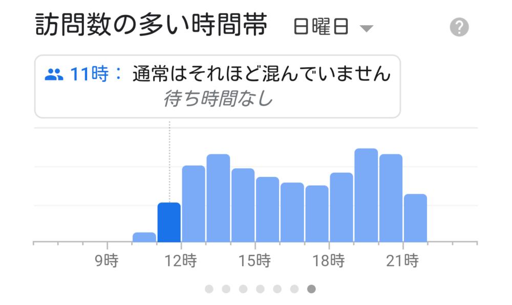 ディズニーサイゼリヤ舞浜駅前店11時