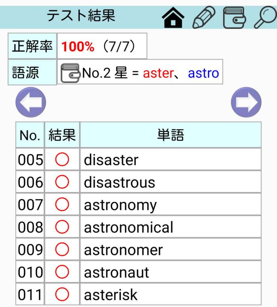 語源で覚える英単語4700語星